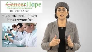 סרטן השד, תרופה לסרטן, בדיקות גנטיות