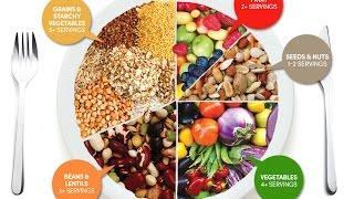 תזונה ודיאטה לצמחוני טבעוני