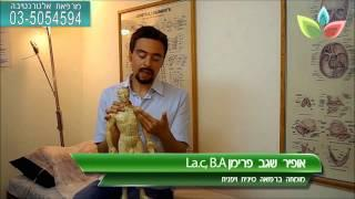 טיפול בכאבי ראש  -דיקור יפני נוירולוגי